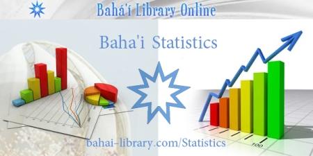 site bahai statistics